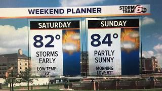 Storms tonight. Dry weekend. - Video