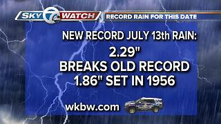 Promo Wx AM 1 7-14 - Video