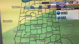 More T'Storms ahead. - Video