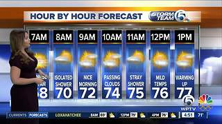 South Florida Tuesday morning forecast (12/26/17) - Video