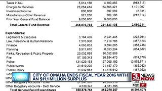 City of Omaha reports a budget surplus - Video