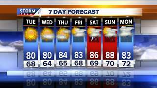 Storms possible tonight with lows in the 60s - Video