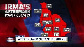 After Irma: Latest power outage numbers in Tampa Bay Area - Video