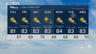 Partly sunny skies with passing showers