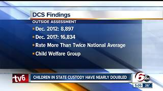Children in state custody in Indiana has nearly doubled