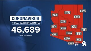 3,246 new cases of COVID-19 reported in Arizona