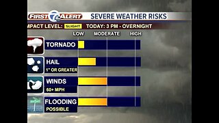 FORECAST: Severe weather risks