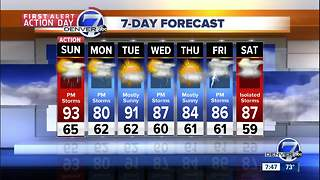 Scattered storms and showers over Colorado Sunday - Video