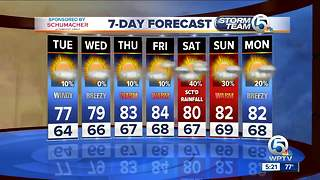 Latest Weather Forecast 5 p.m.Monday - Video