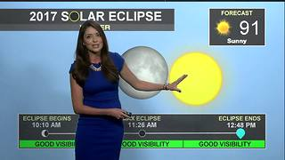 6 On Your Side Forecast: Tuesday, August 15, 2017 - Video