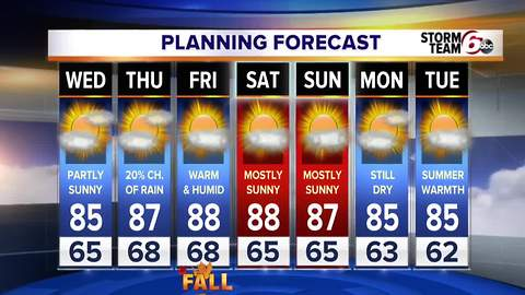 Fall arrives,but summer temps to stay!