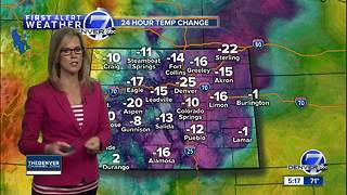 Friday evening forecast - Video