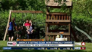New census data shows america is getting older - Video