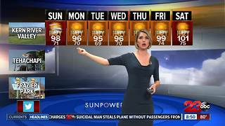 Air quality improves, temperatures cool down starting tomorrow - Video