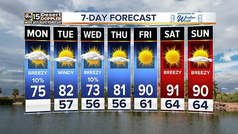 MOST ACCURATE FORECAST: Unusually cool weather this week!
