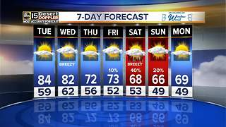 Warm week for the Valley with cold front coming