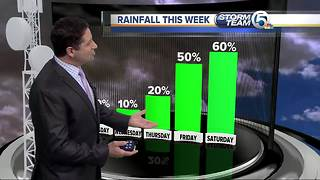 South Florida Tuesday morning forecast (5/8/18)