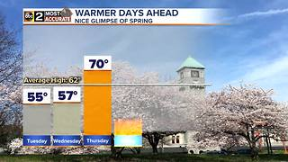 Maryland's 7 Day Forecast - Video