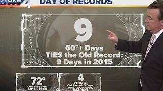 It was a day of records - Video