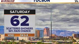 Chief Meteorologist Erin Christiansen's KGUN 9 Forecast Friday, December 30, 2016 - Video