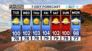 Hot and dry conditions linger around the Valley