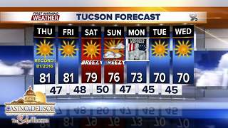 Chief Meteorologist Erin Christiansen's KGUN 9 Forecast Wednesday, February 7, 2018