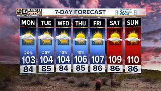 Chances for rain continue into Monday for the Valley - Video