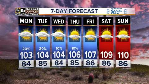 Chances for rain continue into Monday for the Valley