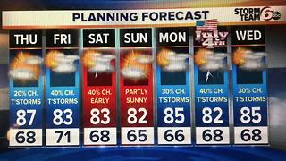 Chance of T'Storms returning. - Video