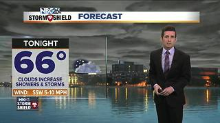 Showers and storms possible tonight - Video
