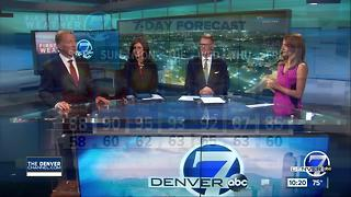 Storms diminishing over the Front Range - Video