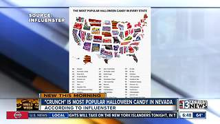 What is most popular Halloween candy in Nevada?