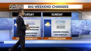 Cooler temps and chance for weekend rain in the Valley - Video