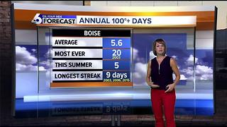 A brief return to normal before temperatures soar again - Video