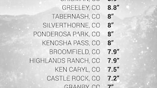 Colorado snow totals (so far!) for Monday