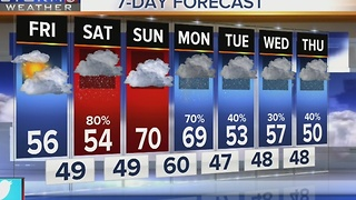 Lelan's Early Morning Forecast: Friday, December 23, 2016 - Video