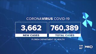 Coronavirus cases in Florida as of October 20th