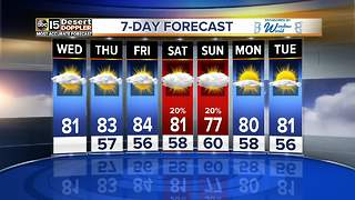 Storm chances back in the forecast this weekend - Video