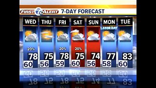 Metro Detroit Forecast: Drying out this evening