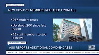 ASU reporting nearly 1,000 cases
