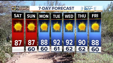 FORECAST: Cool-down has arrived!