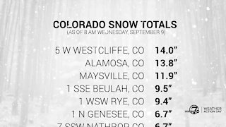 Colorado snow totals for Wednesday morning
