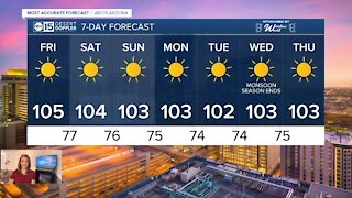 FORECAST: Sunny and dry through the weekend