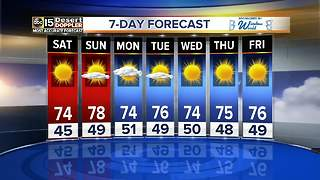 Calmer winds, warmer weather moving into Valley - Video