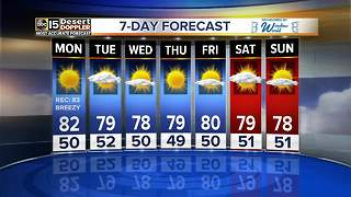 Warm temps continue for the week ahead in the Valley - Video