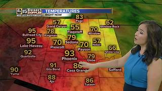Dangerous heat continues -- more record temperatures possible