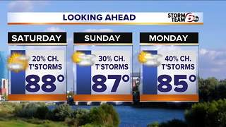 Less humid tomorrow. Hot Friday! - Video