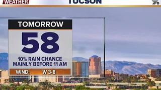 Chief Meteorologist Erin Christiansen's KGUN 9 Forecast Monday, November 28, 2016 - Video