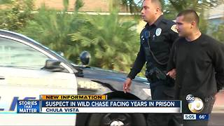 Suspect in chase facing years in prison. - Video