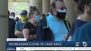 San Diego COVID-19 case rate increasing